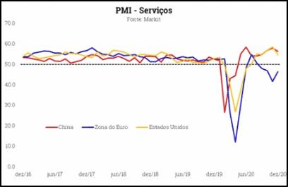 pmi servicos 2021: o que mudou e o que ainda vai mudar?