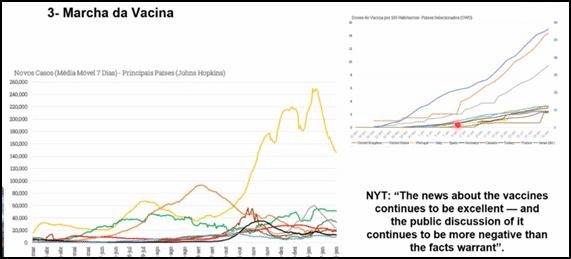 vacina coronavirus 2021: o que mudou e o que ainda vai mudar?